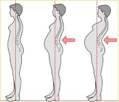 schiena in gravidanza